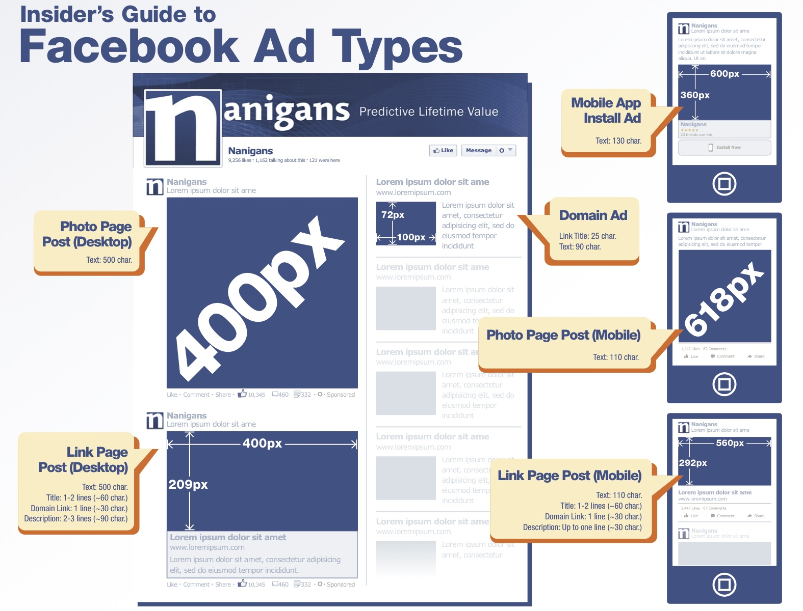What are facebook ads sizes ant team advertising for Advertise for companies