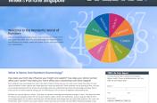 Wheel of Fortune Singapore