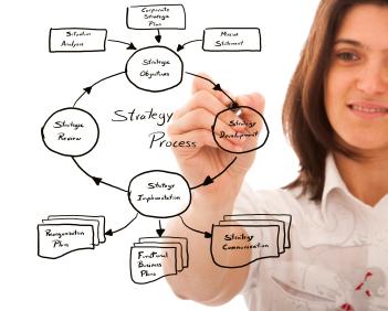 sm-strategy